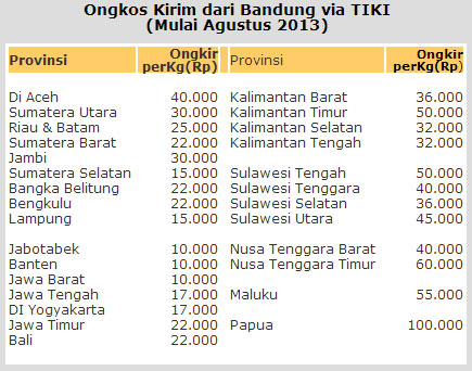 Tarif Tiki Bandung Mulai Agustus 13