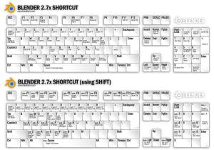 Blender shortcut free, Shortcut for Blender, Keyboard Shortcut Blender